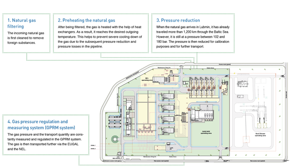 How a natural gas receiving station works